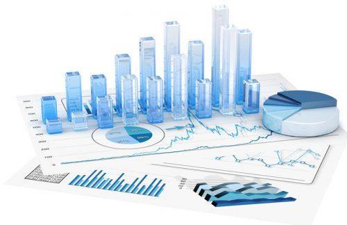 Suchmaschinenmarketing Umsatz und Gewinn